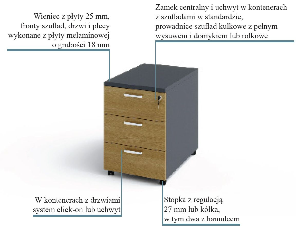 Kontenery Biurowe opis